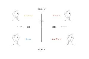 RIm 田無 美容室