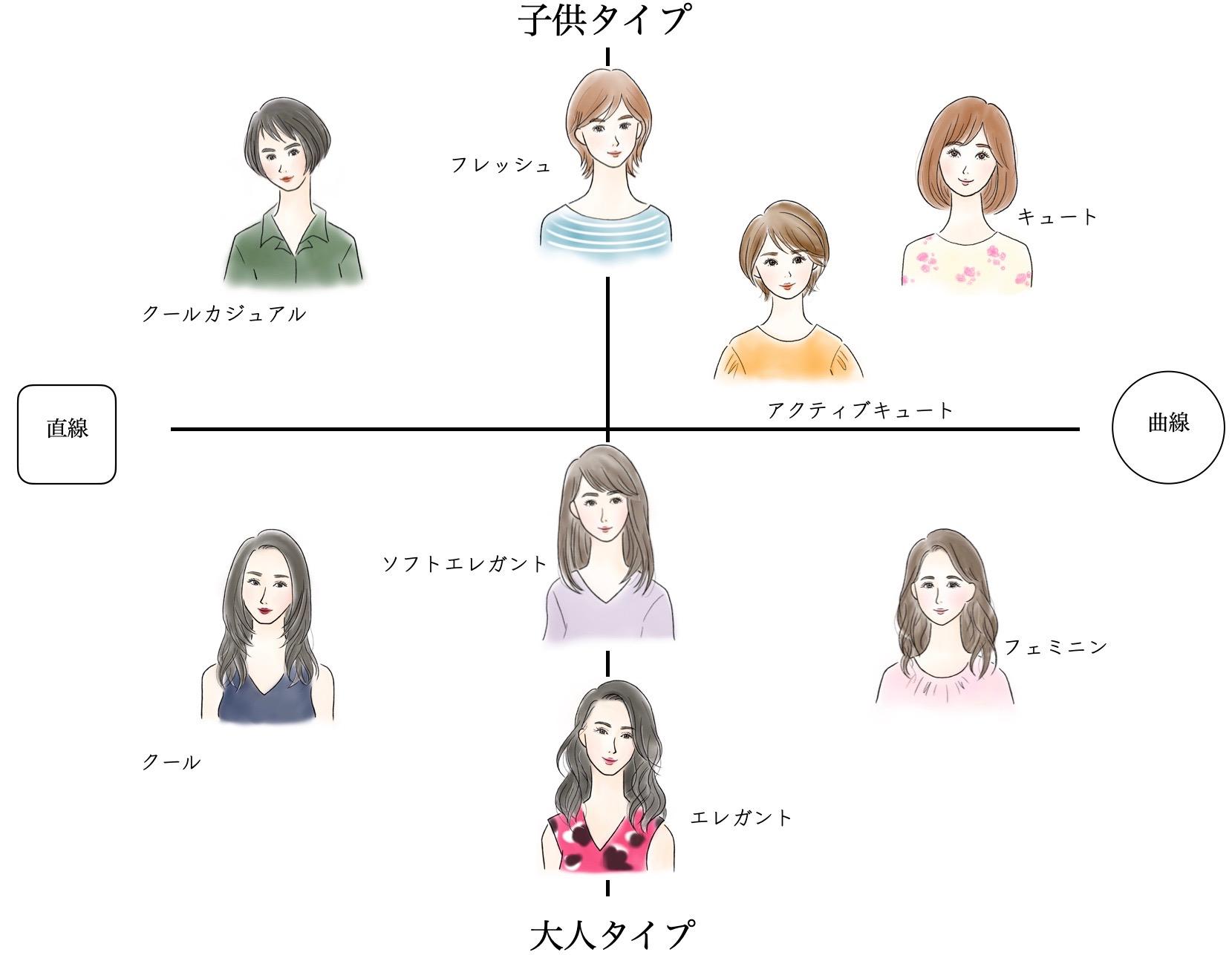 エレガント 芸能人 ソフト
